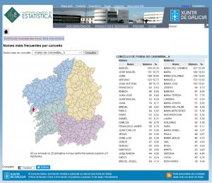 http://www.ige.eu/igebdt/esq.jsp?idioma=gl&ruta=onomast/nomconc.jsp